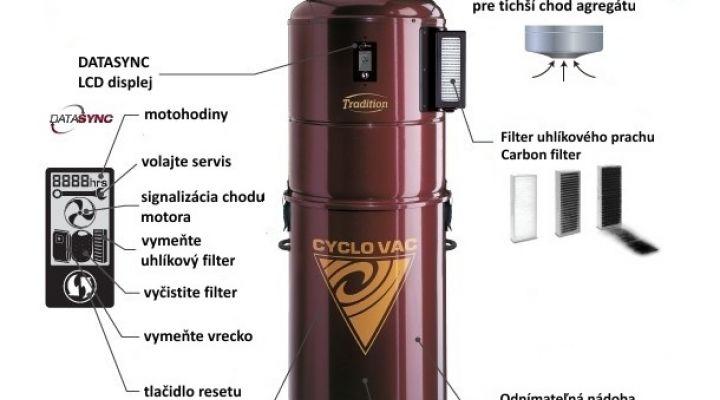 CycloVac DATASYNC - regulácia výkonu
